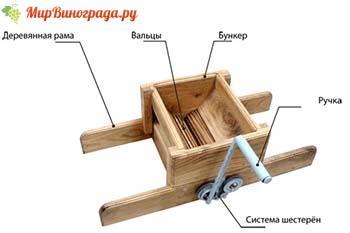Деревянная дробилка для винорада