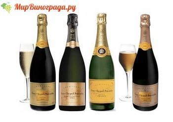 Виды Шампанских вин