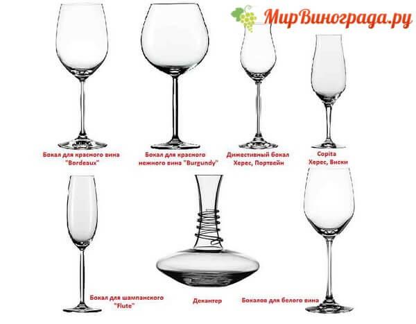 В чем подавать красное вино