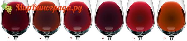 Цвет красного вина