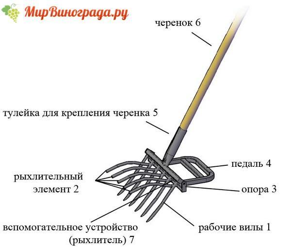 Чудо лопата своими руками-2